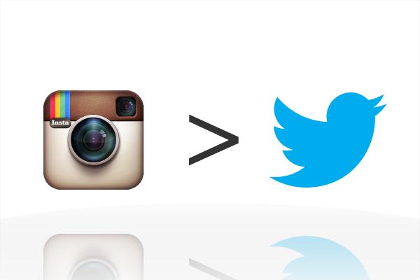 Twitter Akan Luncurkan Filter Foto 'Instagram'