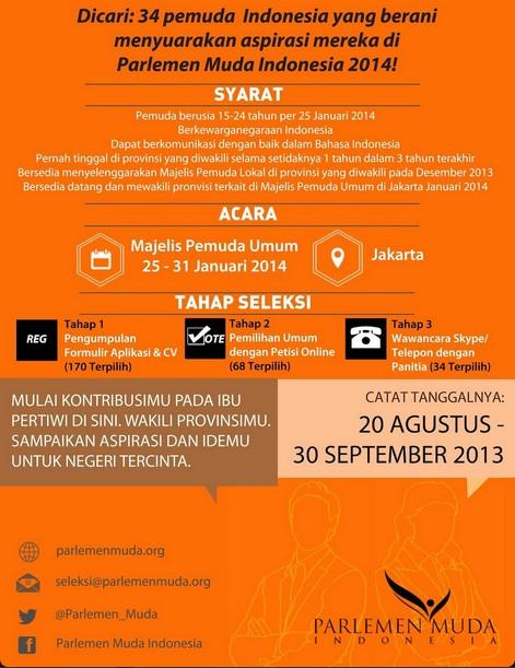 Parlemen Muda Indonesia (Ist)